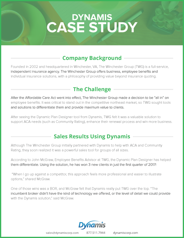Winchester Case Study
